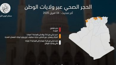 Photo of تدابير الحضر و تفاوت التفاعل…  في الأسباب و الأبعاد
