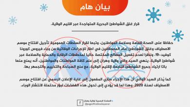 Photo of منع السباحة و التخييم و التجمع بالشواطئ …… تدابير عقابية ضد الاشخاص المخالفين