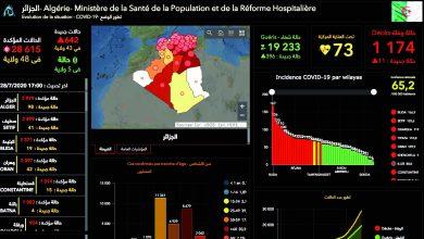 Photo of العاصمة الأولى بـ 98 إصابة ووهران الثانية بـ 42 حالة… توزيع عدد الإصابات المؤكدة بالفيروس عبر الولايات