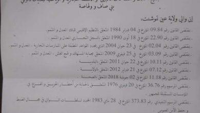 Photo of والي ولاية عين تموشنت يصدر قرار بغلق المحلات التجارية