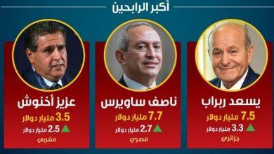 Photo of حسب مجلة فوربس: ربراب يتصدر قائمة مليارديرات العرب الذين حققوا مكاسب ضخمة رغم كورونا