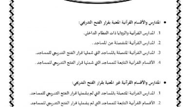 Photo of بعد قرار فتح المدارس القرآنية.. البروتوكول الصحي الذي سيجب اتباعه
