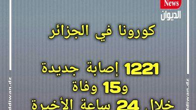 Photo of 1221 إصابة و15 وفاة في 24 ساعة الأخيرة بالجزائر